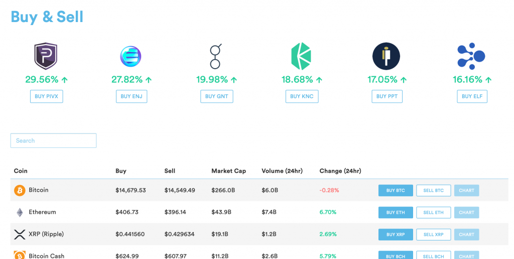 Coinspot Buy and Sell